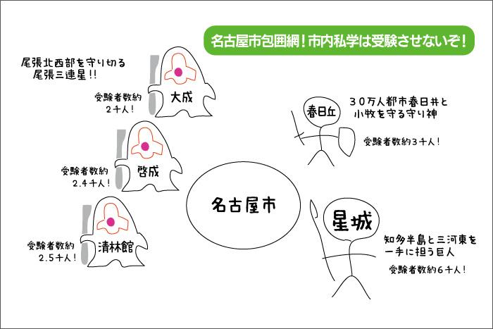愛知 県 私立 高校 入試