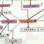 2017年10月の愛知県公立高校進路希望調査が発表されました!