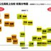 偏差値60以上の愛知県公立高校の校風分布図を作ってみた!