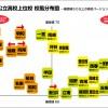 愛知上位の公立高校校風分布図2016を更新した!