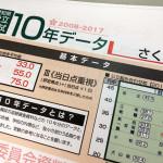 「愛知県公立高校10年データ」完成!販売開始しました!