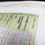 全国の公立高校入試で出題される理科の単元ベスト3を発表!!