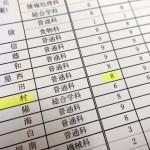 愛知県内の公立高校クラス数ランキング作った!