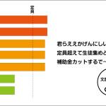 「中京・名城・愛知」のような大学付属高校人気が再燃か!?