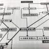 2018年12月の愛知県公立高校進路希望調査が発表されました!