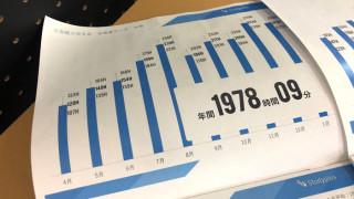 スタディプラスの大学別合格者データを見せてもらった!