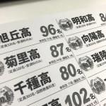 愛知県の大手集団塾の公立高校合格実績を比較したよ!2019①