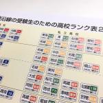 名鉄犬山線沿線の受験生のための高校ランク表2019