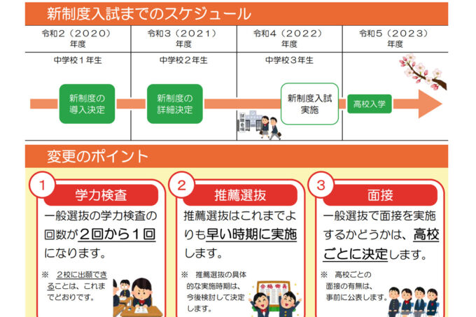 【愛知県公立入試改革】2回受験から1回受験への変更が確定!