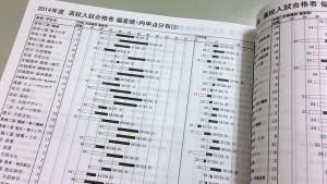 2015年春入試の合否データが届きました!