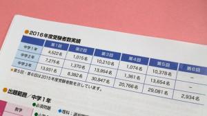 愛知の公立高校を目指す中3生には愛知全県模試を激しくオススメ!